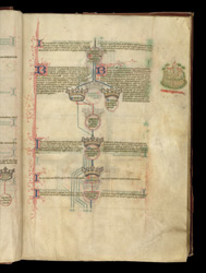 Table of British Kings, Chronicle of the Noble English Kings, by Thomas Elmham, in a Miscellany From St Albans f.7r